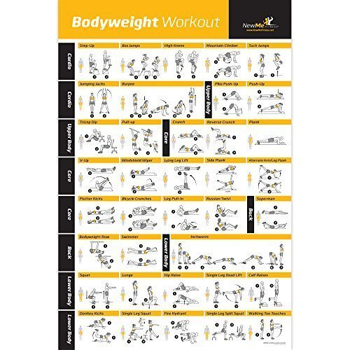 4-Pack-Laminated-Home-Gym-Exercise-Posters-BODYWEIGHT-Stretching-Resistance-Stability-Ball-Build-Muscle-Tone-and-Strengthen-Your-Entire-Body-Large-and-Easy-to-Follow-Fitness-Chart-0-0