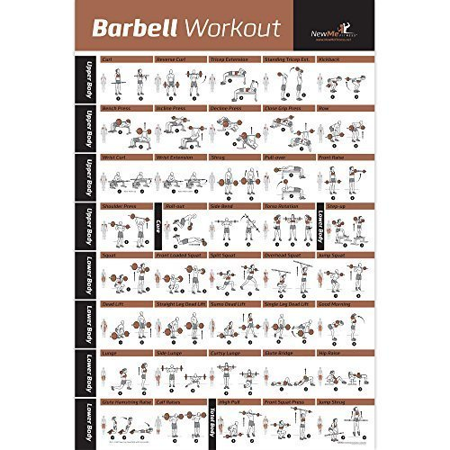 BARBELL-WORKOUT-EXERCISE-POSTER-LAMINATED-Home-Gym-Weight-Lifting-Chart-Build-Muscle-Tone-Tighten-Strength-Training-Routine-Body-Building-Guide-w-Free-Weights-Resistance-20x30-0