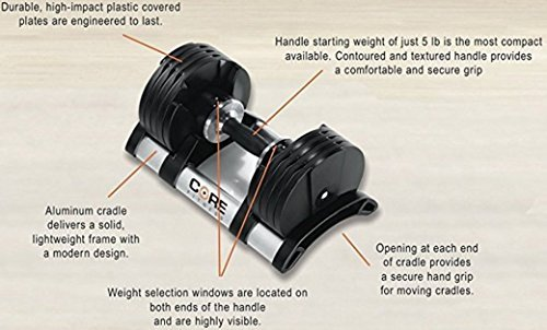 Core-Fitness-Adjustable-Dumbbell-Weight-Set-by-Affordable-Dumbbells-Adjustable-Weights-Space-Saver-Weights-Dumbbells-for-Your-Home-0-0