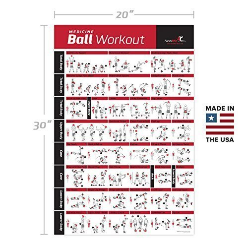 NewMe-Fitness-Medicine-Ball-Workout-Poster-Laminated-Illustrated-Guide-with-40-Body-Sculpting-Strengthening-Exercises-Great-for-Home-or-Gym-for-Men-Women-20-x-30-0-0