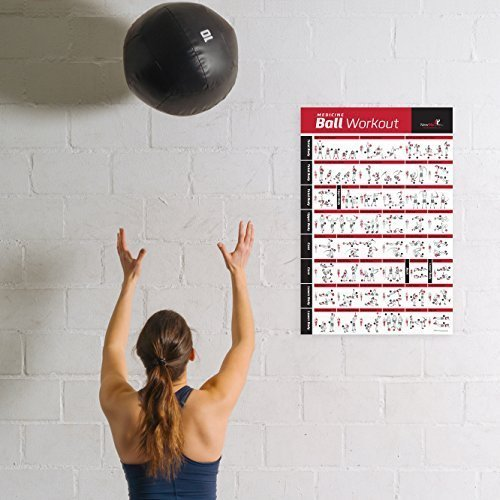 NewMe-Fitness-Medicine-Ball-Workout-Poster-Laminated-Illustrated-Guide-with-40-Body-Sculpting-Strengthening-Exercises-Great-for-Home-or-Gym-for-Men-Women-20-x-30-0-2