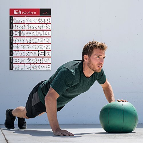 NewMe-Fitness-Medicine-Ball-Workout-Poster-Laminated-Illustrated-Guide-with-40-Body-Sculpting-Strengthening-Exercises-Great-for-Home-or-Gym-for-Men-Women-20-x-30-0-3