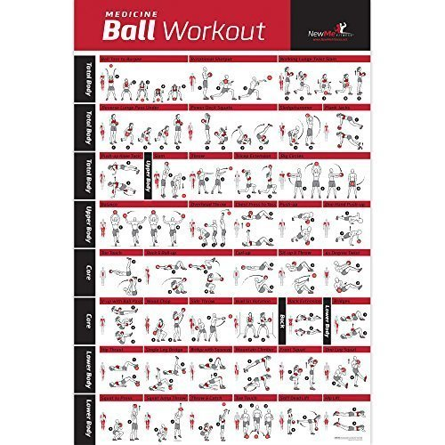 NewMe-Fitness-Medicine-Ball-Workout-Poster-Laminated-Illustrated-Guide-with-40-Body-Sculpting-Strengthening-Exercises-Great-for-Home-or-Gym-for-Men-Women-20-x-30-0