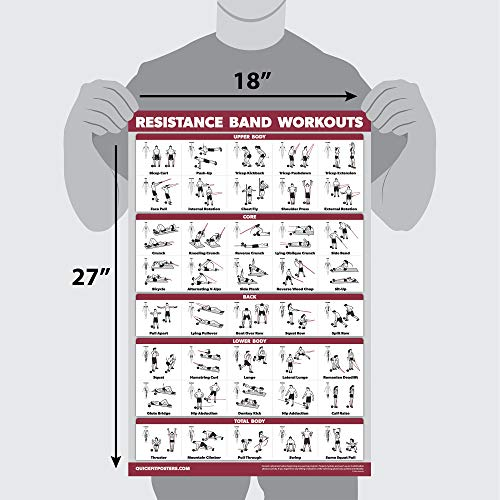 QuickFit-Resistance-Bands-Workout-Exercise-Poster-Double-Sided-Laminated-18-x-27-0-1