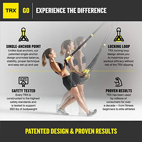 TRX-GO-Suspension-Trainer-System-Lightweight-Portable-Full-Body-Workouts-All-Levels-All-Goals-Includes-Get-Started-Poster-2-Workout-Guides-IndoorOutdoor-Anchors-0-1